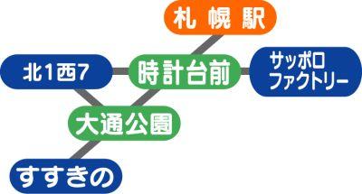 札幌100円バス